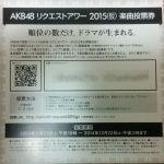 『AKB48 リクエストアワー セットリスト ベスト1035 2015』楽曲一覧